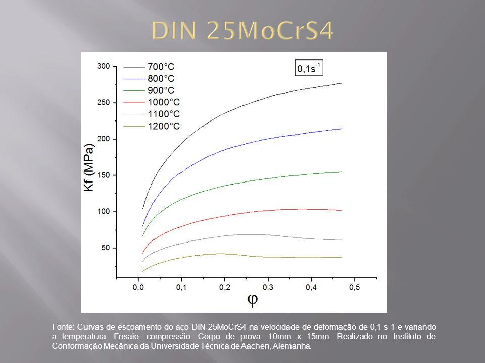 Fonte: Curvas de escoamento do aço DIN 25MoCrS4 na velocidade de deformação de 0,1 s-1 e variando a temperatura. Ensaio: compressão. Corpo de prova: 1