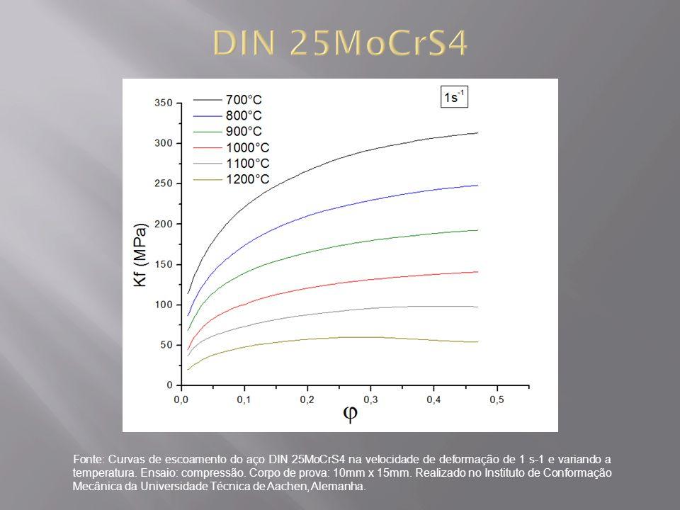 Fonte: Curvas de escoamento do aço DIN 25MoCrS4 na velocidade de deformação de 1 s-1 e variando a temperatura. Ensaio: compressão. Corpo de prova: 10m