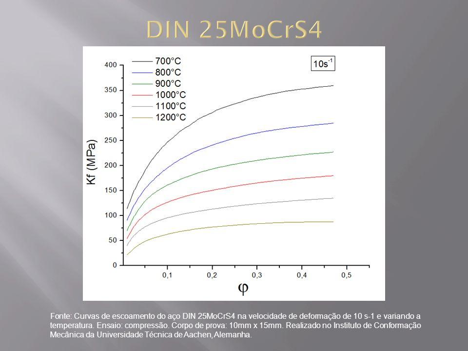 Fonte: Curvas de escoamento do aço DIN 25MoCrS4 na velocidade de deformação de 10 s-1 e variando a temperatura. Ensaio: compressão. Corpo de prova: 10