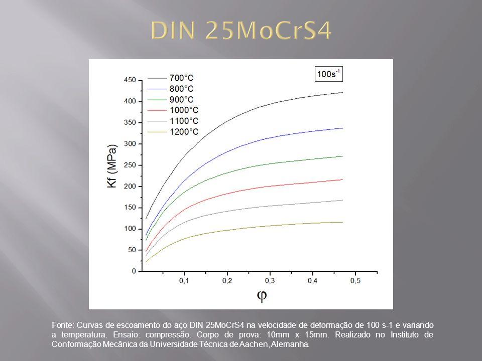 Fonte: Curvas de escoamento do aço DIN 25MoCrS4 na velocidade de deformação de 100 s-1 e variando a temperatura. Ensaio: compressão. Corpo de prova: 1