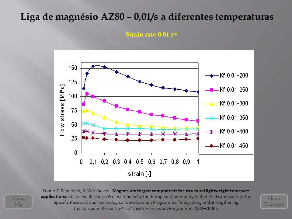 Liga de magnésio AZ80 – 0,01/s a diferentes temperaturas Menu Mg Menu Principal Strain rate 0.01 s -1 Fonte: T. Pepelnjak, R. Werkhoven. Magnesium for