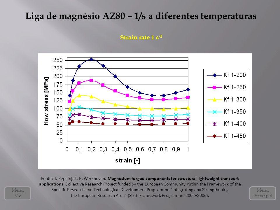 Liga de magnésio AZ80 – 1/s a diferentes temperaturas Menu Mg Menu Principal Strain rate 1 s -1 Fonte: T. Pepelnjak, R. Werkhoven. Magnesium forged co