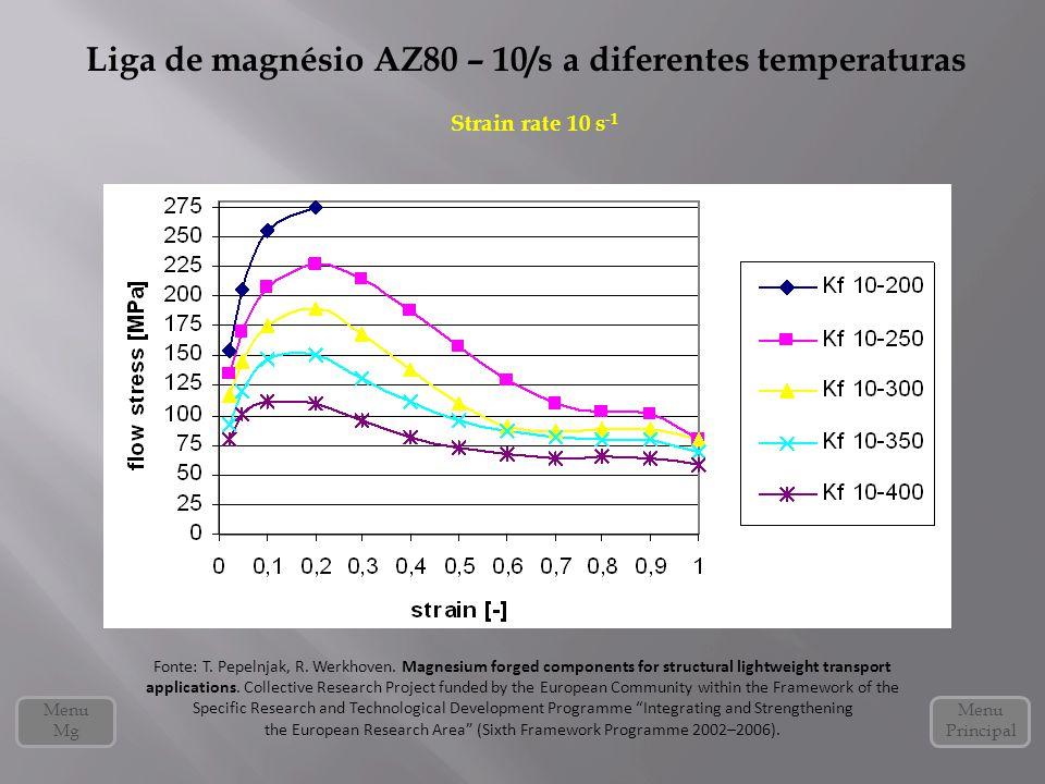 Liga de magnésio AZ80 – 10/s a diferentes temperaturas Menu Mg Menu Principal Strain rate 10 s -1 Fonte: T. Pepelnjak, R. Werkhoven. Magnesium forged