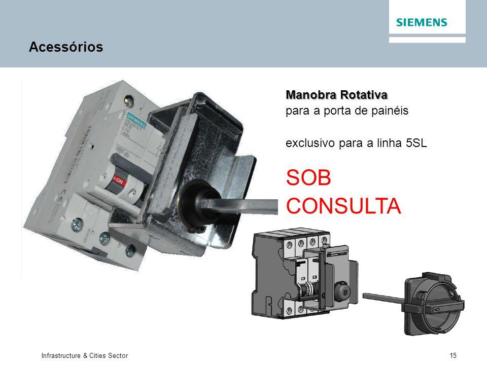 15 Infrastructure & Cities Sector Acessórios Manobra Rotativa para a porta de painéis exclusivo para a linha 5SL SOB CONSULTA