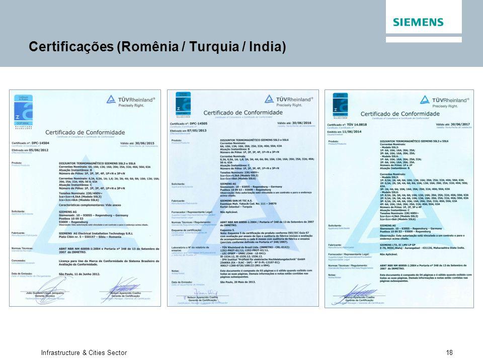 18 Infrastructure & Cities Sector Certificações (Romênia / Turquia / India)