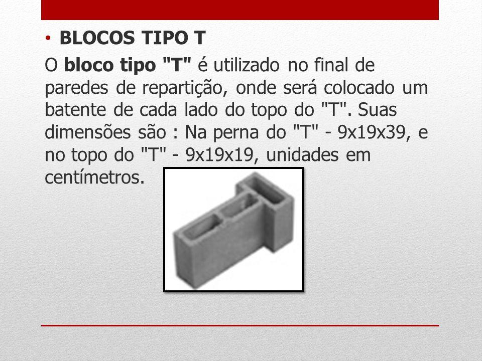 BLOCOS TIPO T O bloco tipo