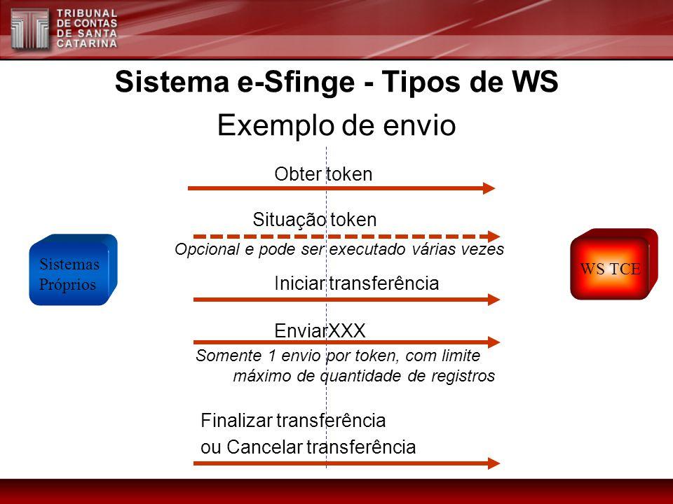 Sistemas Próprios Sistema e-Sfinge - Tipos de WS Exemplo de envio WS TCE Obter token Situação token Iniciar transferência EnviarXXX Finalizar transferência ou Cancelar transferência Opcional e pode ser executado várias vezes Somente 1 envio por token, com limite máximo de quantidade de registros