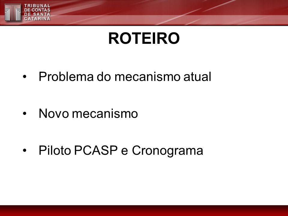 ROTEIRO Problema do mecanismo atual Novo mecanismo Piloto PCASP e Cronograma