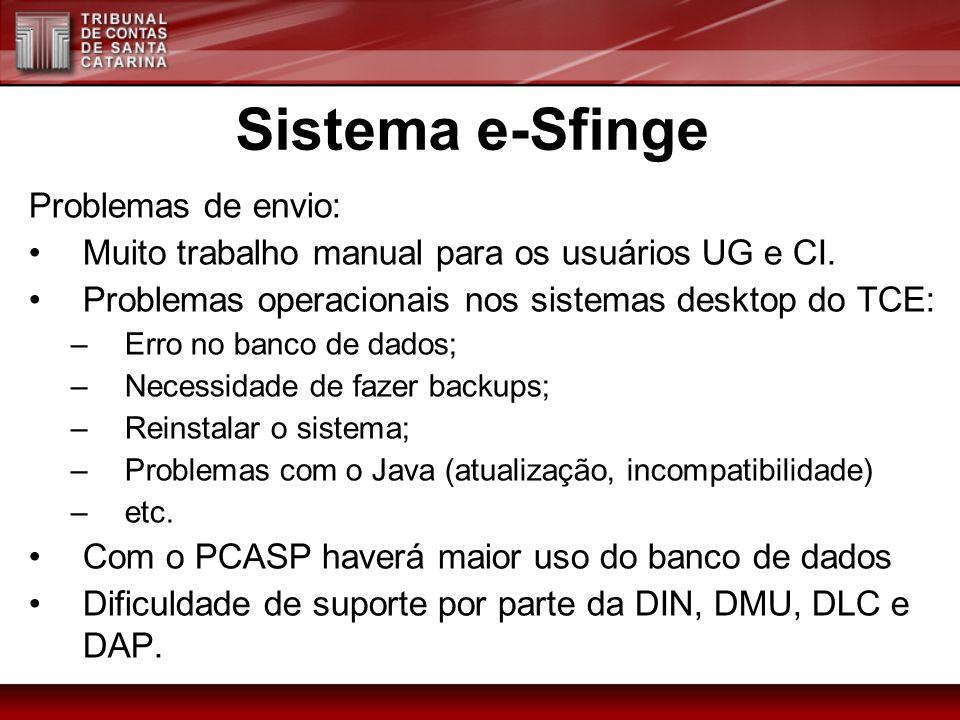 Problemas de envio: Muito trabalho manual para os usuários UG e CI. Problemas operacionais nos sistemas desktop do TCE: –Erro no banco de dados; –Nece