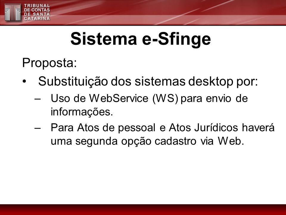 Proposta: Substituição dos sistemas desktop por: –Uso de WebService (WS) para envio de informações. –Para Atos de pessoal e Atos Jurídicos haverá uma