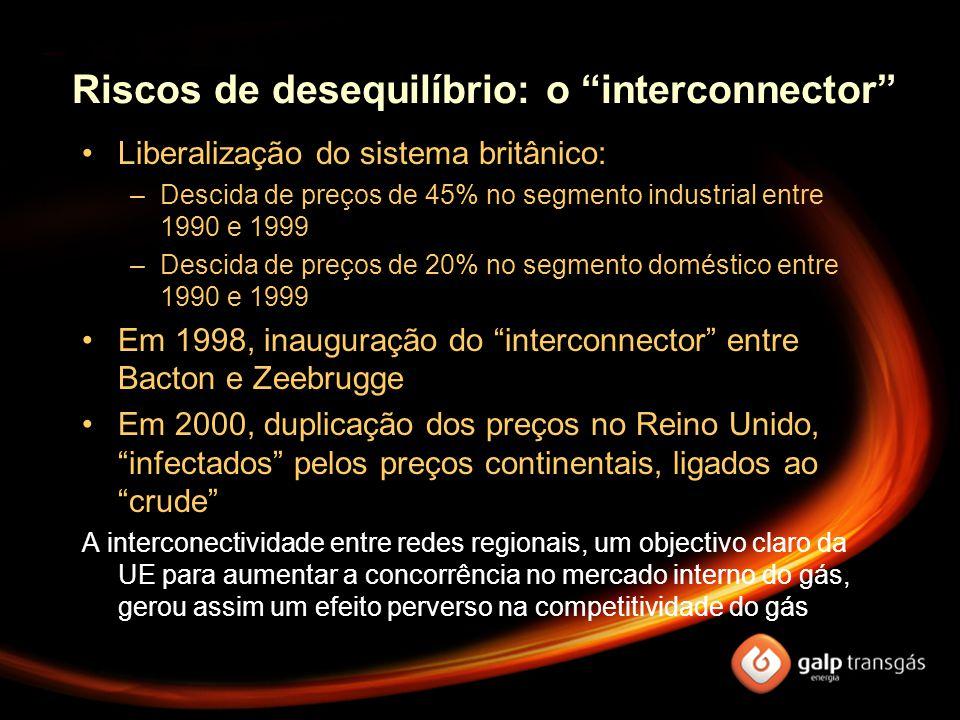 """Riscos de desequilíbrio: o """"interconnector"""" Liberalização do sistema britânico: –Descida de preços de 45% no segmento industrial entre 1990 e 1999 –De"""
