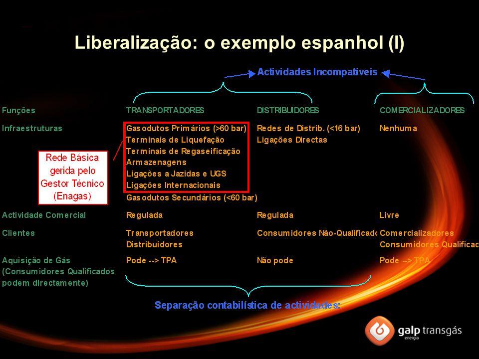 Liberalização: o exemplo espanhol (I)