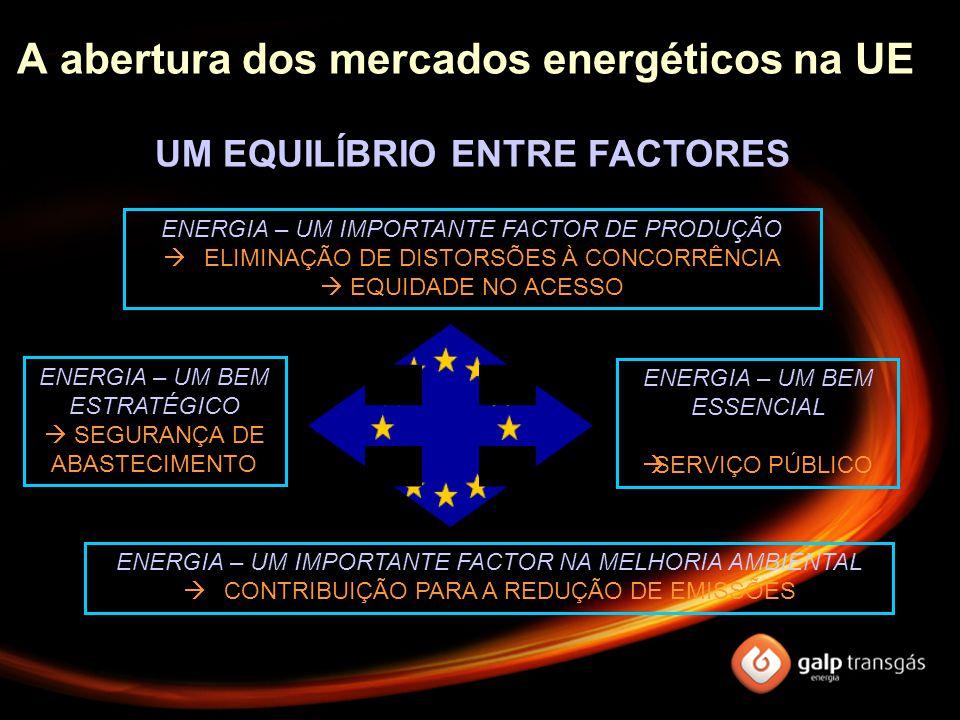 A abertura dos mercados energéticos na UE UM EQUILÍBRIO ENTRE FACTORES ENERGIA – UM IMPORTANTE FACTOR DE PRODUÇÃO  ELIMINAÇÃO DE DISTORSÕES À CONCORRÊNCIA  EQUIDADE NO ACESSO ENERGIA – UM BEM ESTRATÉGICO  SEGURANÇA DE ABASTECIMENTO ENERGIA – UM BEM ESSENCIAL  SERVIÇO PÚBLICO ENERGIA – UM IMPORTANTE FACTOR NA MELHORIA AMBIENTAL  CONTRIBUIÇÃO PARA A REDUÇÃO DE EMISSÕES