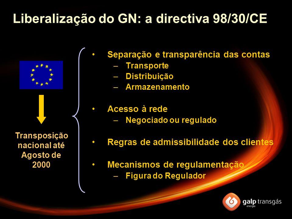 Liberalização do GN: a directiva 98/30/CE Separação e transparência das contas –Transporte –Distribuição –Armazenamento Acesso à rede –Negociado ou re