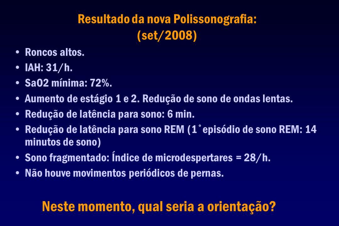 Resultado da nova Polissonografia: (set/2008) Roncos altos. IAH: 31/h. SaO2 mínima: 72%. Aumento de estágio 1 e 2. Redução de sono de ondas lentas. Re