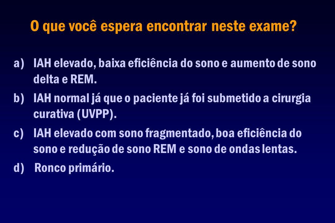 a)IAH elevado, baixa eficiência do sono e aumento de sono delta e REM. b)IAH normal já que o paciente já foi submetido a cirurgia curativa (UVPP). c)I