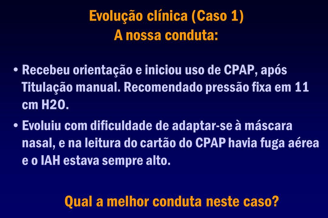 Evolução clínica (Caso 1) A nossa conduta: Recebeu orientação e iniciou uso de CPAP, após Titulação manual. Recomendado pressão fixa em 11 cm H2O. Evo