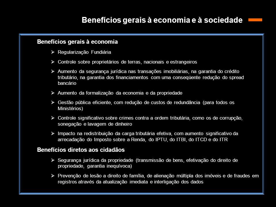 Benefícios gerais à economia  Regularização Fundiária  Controle sobre proprietários de terras, nacionais e estrangeiros  Aumento da segurança juríd