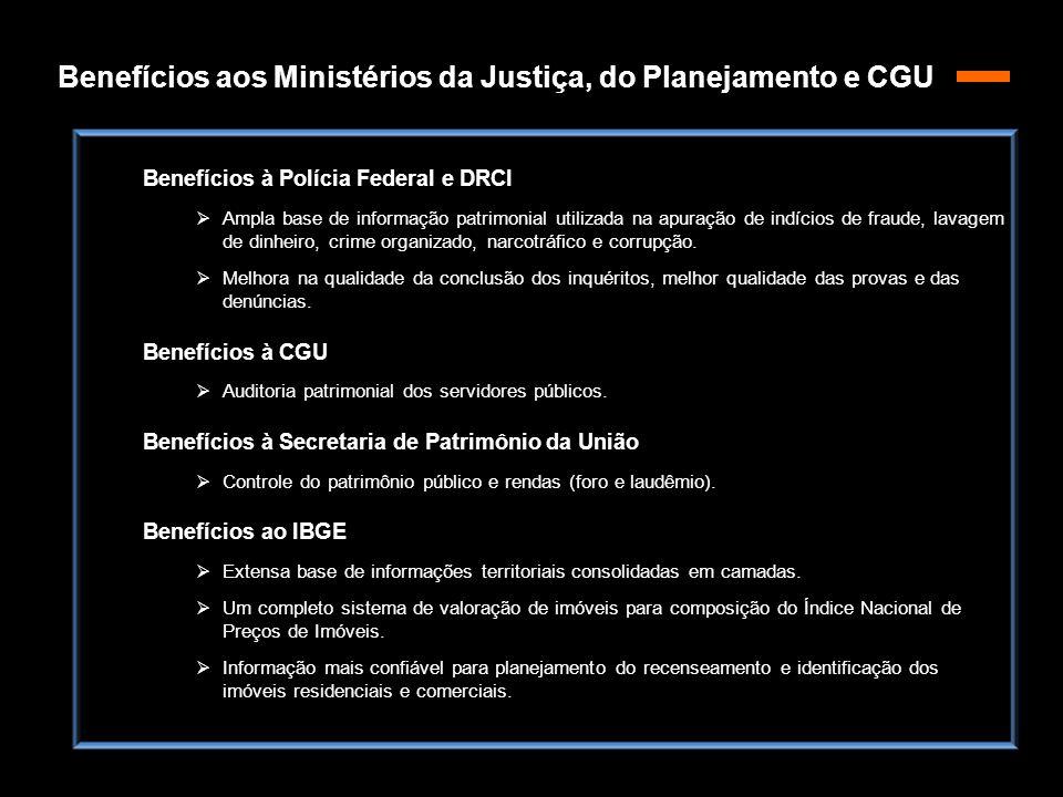 Benefícios à Polícia Federal e DRCI  Ampla base de informação patrimonial utilizada na apuração de indícios de fraude, lavagem de dinheiro, crime org