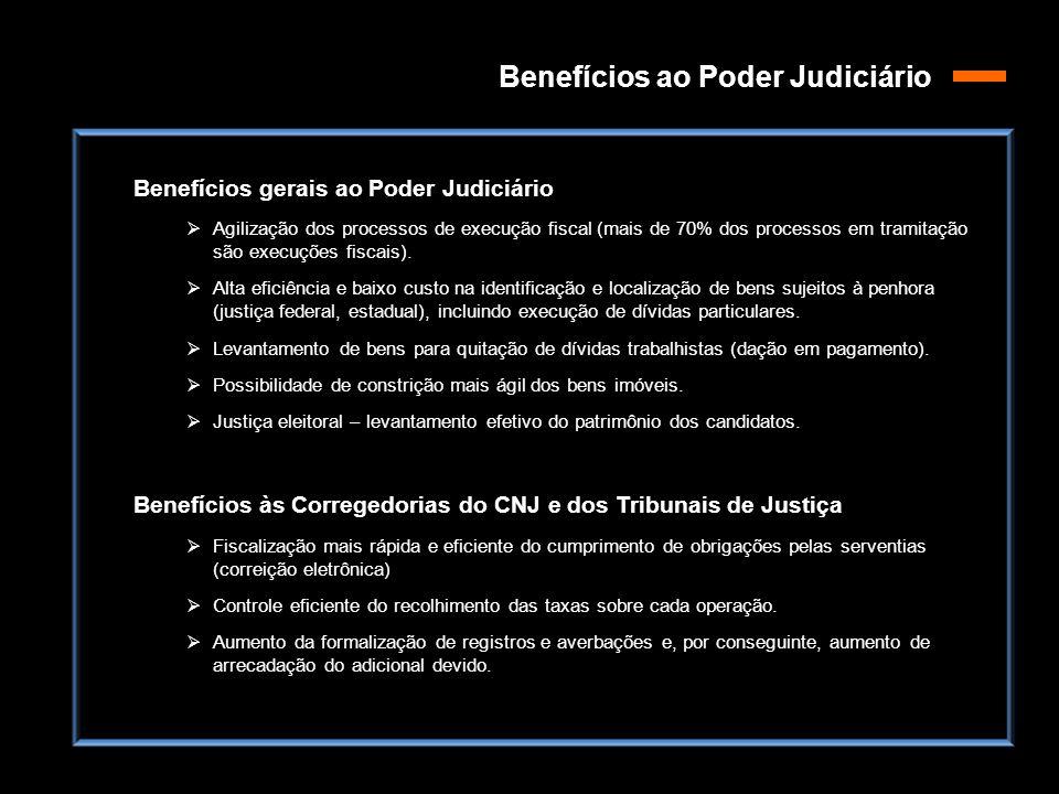 Benefícios gerais ao Poder Judiciário  Agilização dos processos de execução fiscal (mais de 70% dos processos em tramitação são execuções fiscais). 