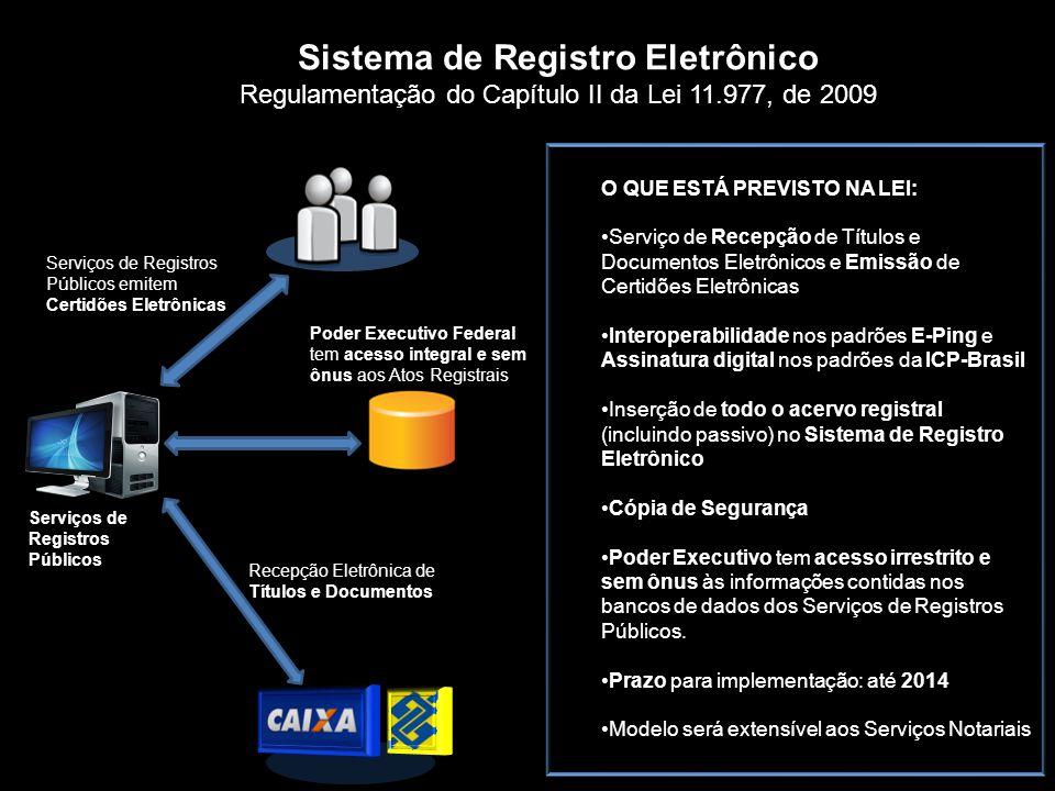 Sistema de Registro Eletrônico Regulamentação do Capítulo II da Lei 11.977, de 2009 Recepção Eletrônica de Títulos e Documentos Serviços de Registros