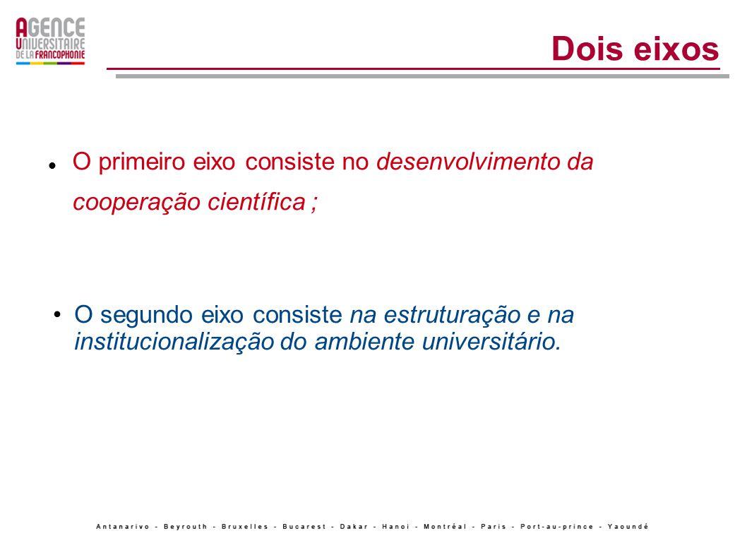 Deux axes Le premier porte sur le développement de la coopération scientifique ; Le second sur la structuration et l'institutionnalisation du milieu universitaire.