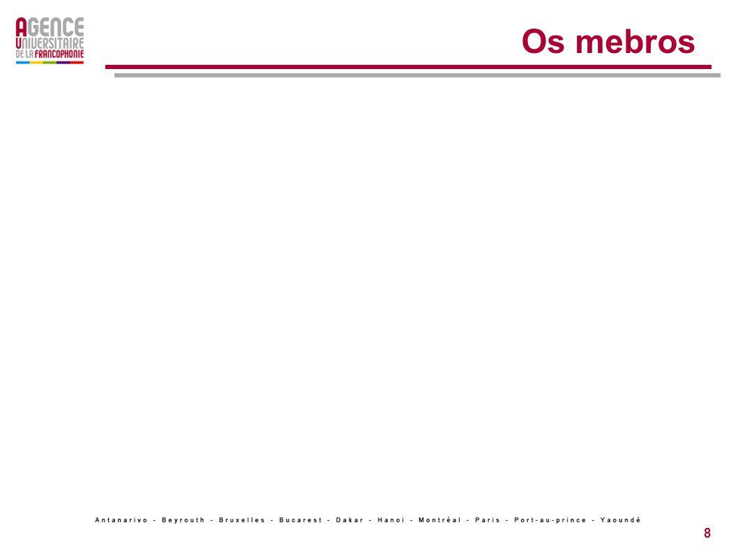 19 Les bourses de doctorat Objectif Favoriser la coopération Nord-Sud et constituer des réseaux de collaboration scientifique francophones le plus tôt possible dans le processus menant à la carrière universitaire Concours annuels (échéance 18 décembre...) Bourses Sud vers Nord ou Nord vers Sud Bourses de 3 à 10 mois (renouvelable 3 fois) As bolsas de doutorado Objetivo Favorecer a cooperação Norte-Sur e constituir, o quanto antes, redes de colaboração científica francófonas no processo que conduz à carreira universitária Concursos anuais (Data limite: 18 de dezembro...) Bolsas do Sul para o Norte ou do Norte para o Sul Bolsas de 3 a 10 meses (renováveis 3 vezes)
