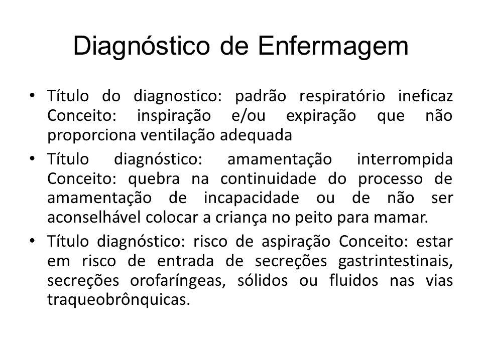 Diagnóstico de Enfermagem Título do diagnostico: padrão respiratório ineficaz Conceito: inspiração e/ou expiração que não proporciona ventilação adequ