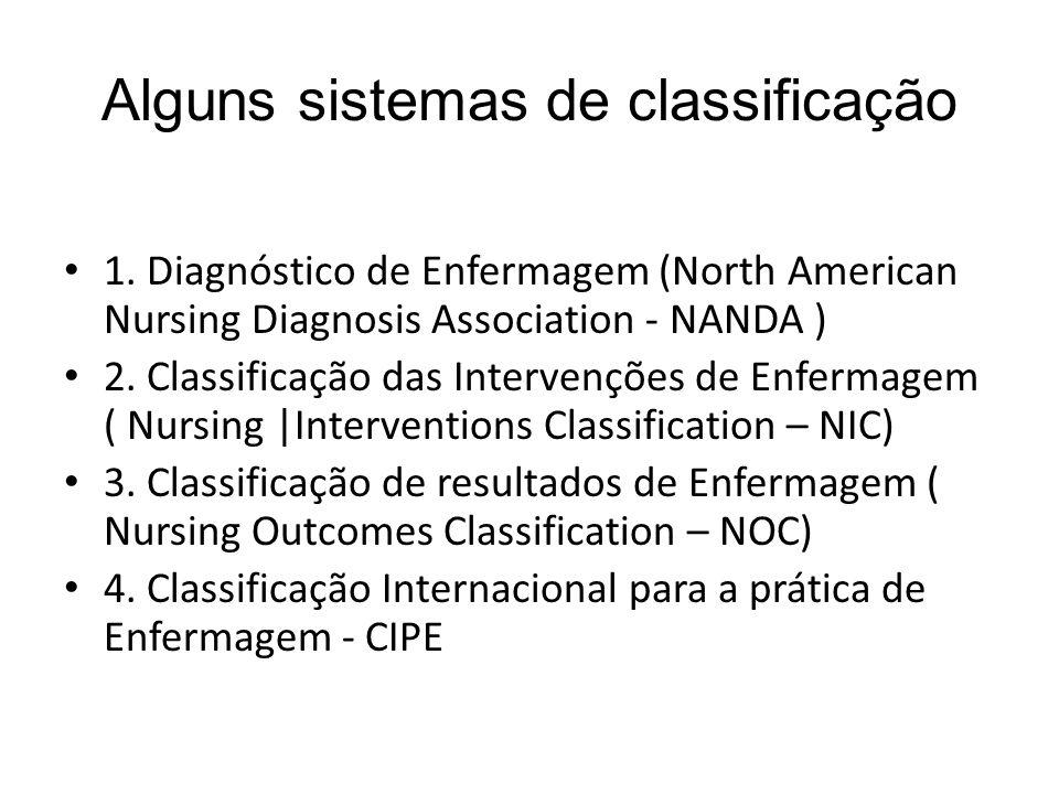 Alguns sistemas de classificação 1. Diagnóstico de Enfermagem (North American Nursing Diagnosis Association - NANDA ) 2. Classificação das Intervençõe