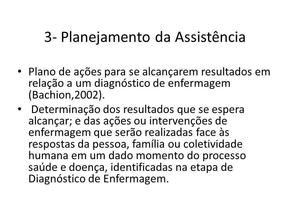 3- Planejamento da Assistência Plano de ações para se alcançarem resultados em relação a um diagnóstico de enfermagem (Bachion,2002). Determinação dos