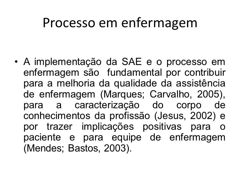 Processo em enfermagem A implementação da SAE e o processo em enfermagem são fundamental por contribuir para a melhoria da qualidade da assistência de