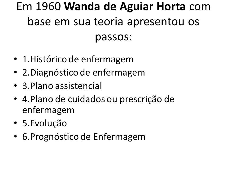Em 1960 Wanda de Aguiar Horta com base em sua teoria apresentou os passos: 1.Histórico de enfermagem 2.Diagnóstico de enfermagem 3.Plano assistencial