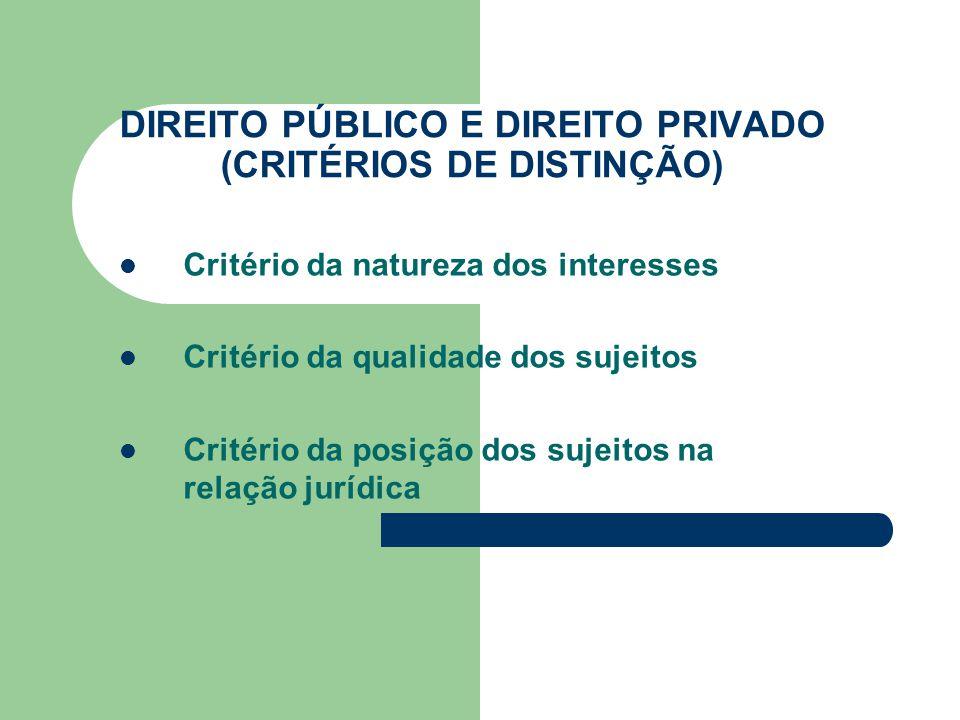 DIREITO PÚBLICO E DIREITO PRIVADO (CRITÉRIOS DE DISTINÇÃO) Critério da natureza dos interesses Critério da qualidade dos sujeitos Critério da posição dos sujeitos na relação jurídica