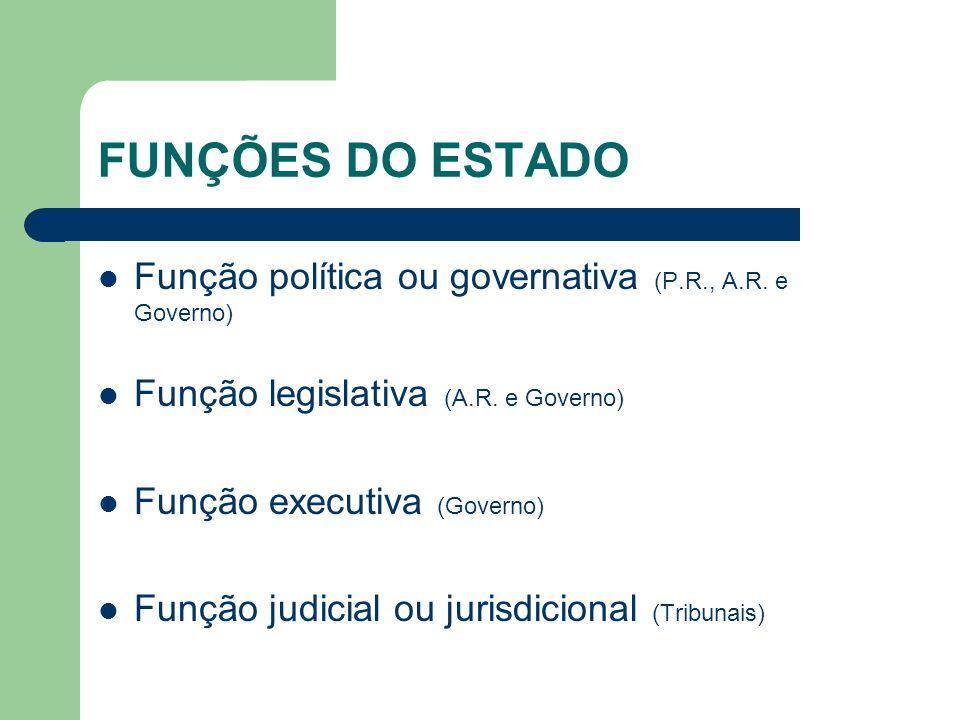 FUNÇÕES DO ESTADO Função política ou governativa (P.R., A.R. e Governo) Função legislativa (A.R. e Governo) Função executiva (Governo) Função judicial