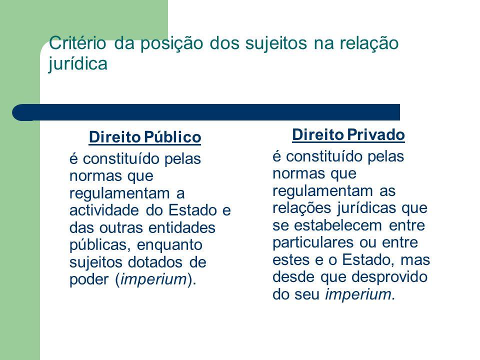 Direito Público é constituído pelas normas que regulamentam a actividade do Estado e das outras entidades públicas, enquanto sujeitos dotados de poder (imperium).