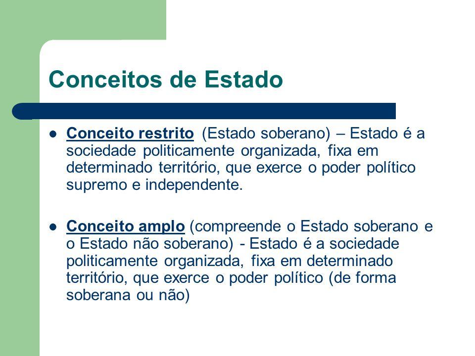 Conceitos de Estado Conceito restrito (Estado soberano) – Estado é a sociedade politicamente organizada, fixa em determinado território, que exerce o poder político supremo e independente.