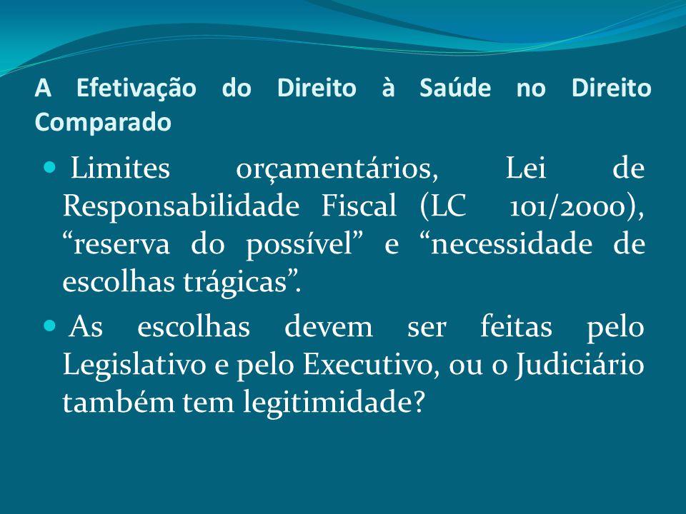 """A Efetivação do Direito à Saúde no Direito Comparado Limites orçamentários, Lei de Responsabilidade Fiscal (LC 101/2000), """"reserva do possível"""" e """"nec"""