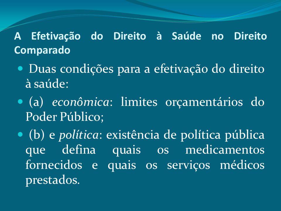 A Efetivação do Direito à Saúde no Direito Comparado Duas condições para a efetivação do direito à saúde: (a) econômica: limites orçamentários do Pode