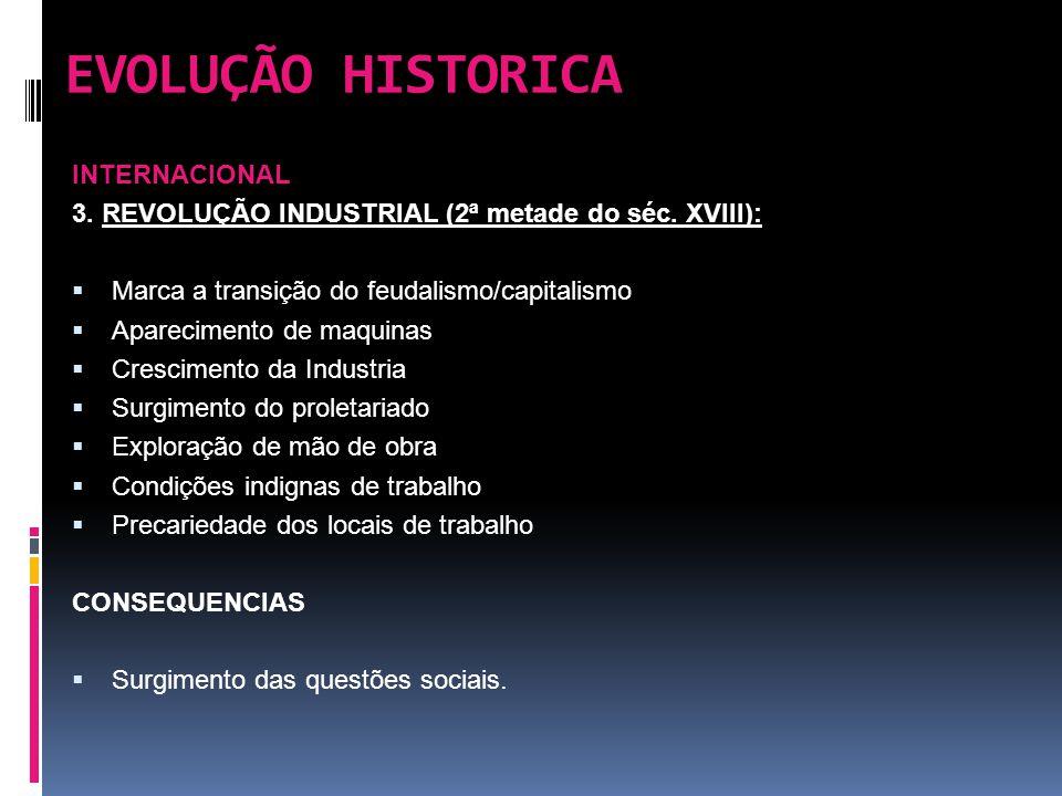 EVOLUÇÃO HISTORICA 4.