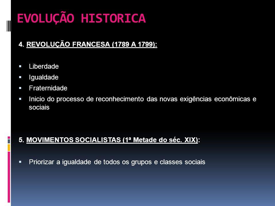 EVOLUÇÃO HISTORICA 6.