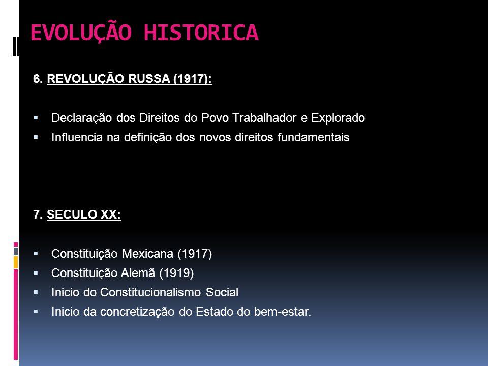 EVOLUÇÃO HISTORICA 8.NEOLIBERALISMO (1ª metade do séc.