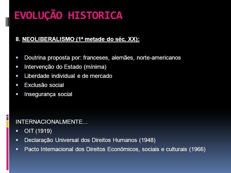 EVOLUÇÃO HISTORICA NACIONAL 9.BRASIL COLONIA (séc.