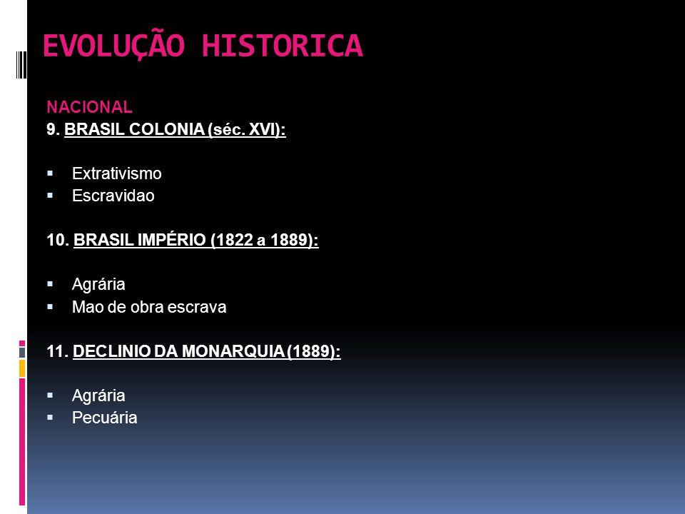 EVOLUÇÃO HISTORICA 12.