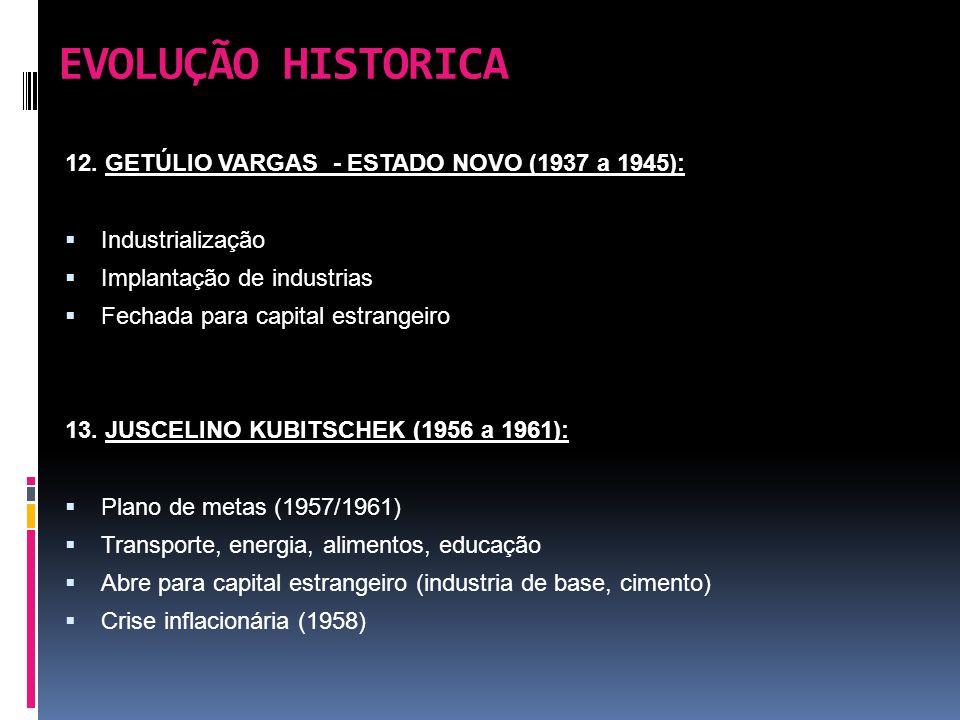 EVOLUÇÃO HISTORICA 14.
