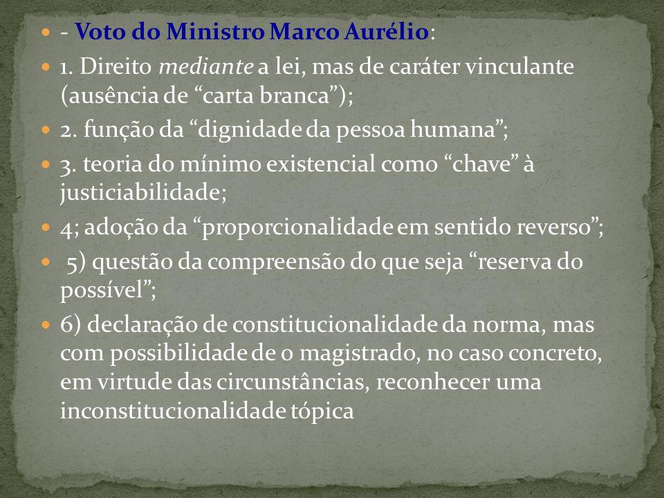 - Voto do Ministro Marco Aurélio: 1.