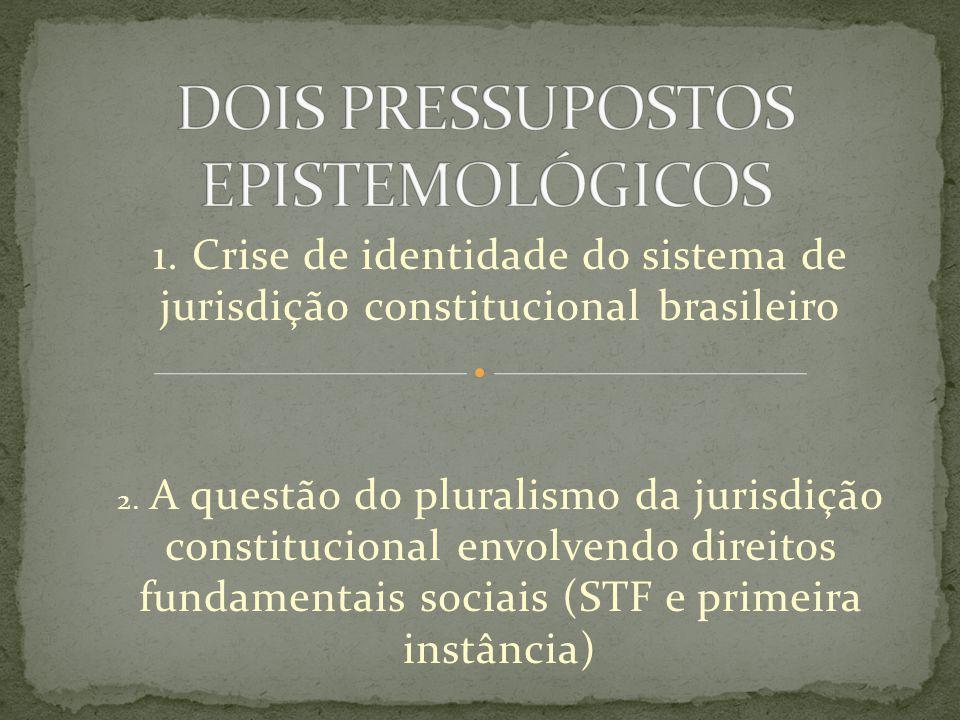 1.Crise de identidade do sistema de jurisdição constitucional brasileiro 2.