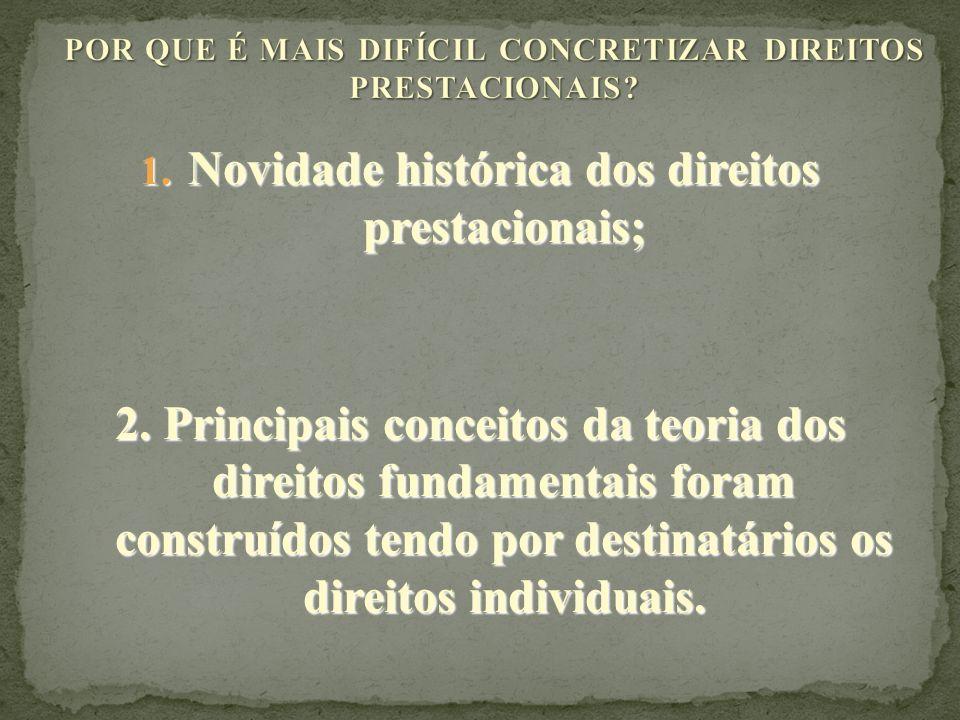 1.Novidade histórica dos direitos prestacionais; 2.