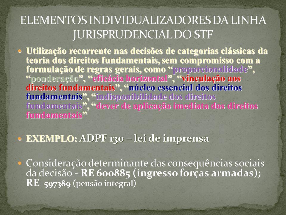 Utilização recorrente nas decisões de categorias clássicas da teoria dos direitos fundamentais, sem compromisso com a formulação de regras gerais, como proporcionalidade , ponderação , eficácia horizontal , vinculação aos direitos fundamentais , núcleo essencial dos direitos fundamentais , indisponibilidade dos direitos fundamentais , dever de aplicação imediata dos direitos fundamentais Utilização recorrente nas decisões de categorias clássicas da teoria dos direitos fundamentais, sem compromisso com a formulação de regras gerais, como proporcionalidade , ponderação , eficácia horizontal , vinculação aos direitos fundamentais , núcleo essencial dos direitos fundamentais , indisponibilidade dos direitos fundamentais , dever de aplicação imediata dos direitos fundamentais EXEMPLO: ADPF 130 – lei de imprensa EXEMPLO: ADPF 130 – lei de imprensa Consideração determinante das consequências sociais da decisão - RE 600885 (ingresso forças armadas); RE 597389 (pensão integral)