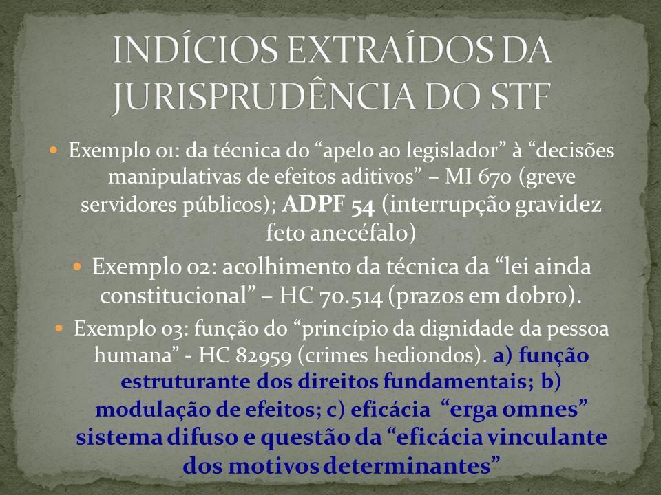 Exemplo 01: da técnica do apelo ao legislador à decisões manipulativas de efeitos aditivos – MI 670 (greve servidores públicos); ADPF 54 (interrupção gravidez feto anecéfalo) Exemplo 02: acolhimento da técnica da lei ainda constitucional – HC 70.514 (prazos em dobro).