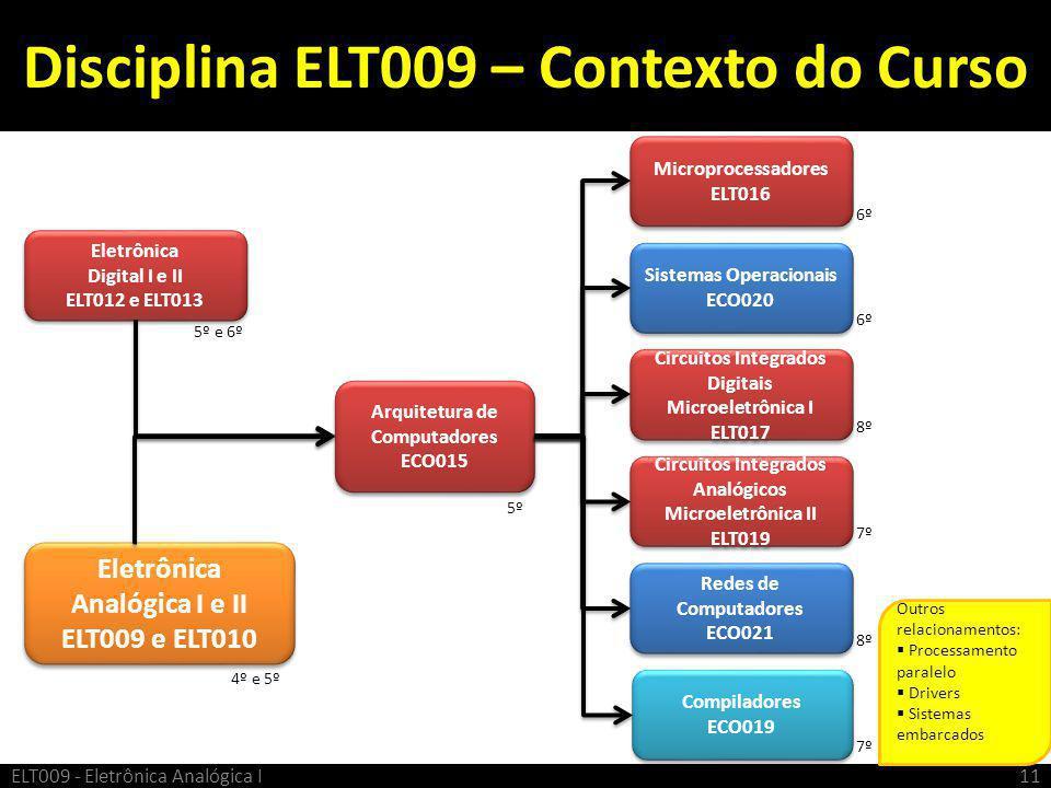 Disciplina ELT009 – Contexto do Curso ELT009 - Eletrônica Analógica I11 Arquitetura de Computadores ECO015 Arquitetura de Computadores ECO015 Eletrôni